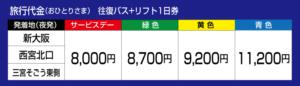 旅行代金 往復バス+リフト1日券
